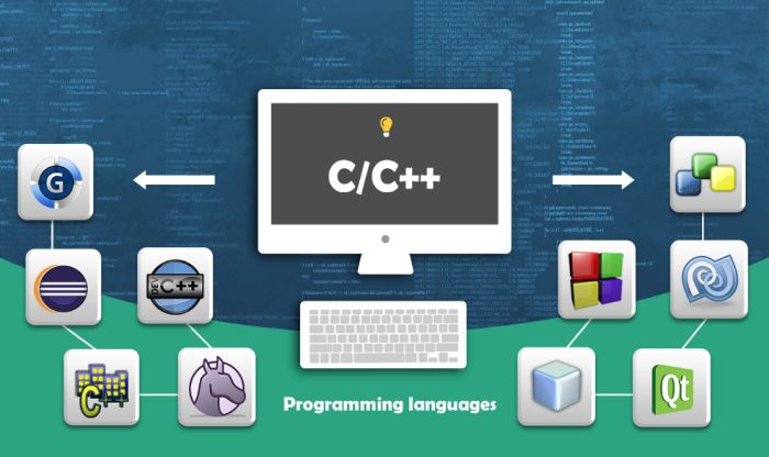 How to Write C++ on a Mac – Best IDE for C++ on Mac - 2020