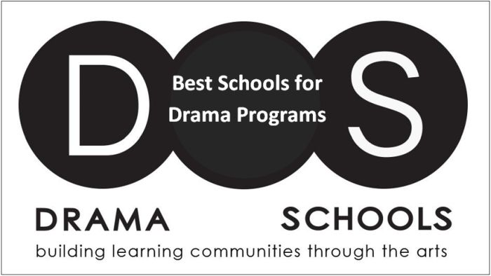 Best Schools for Drama Programs in the United States